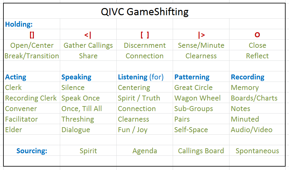 QIVC GameShifting Board